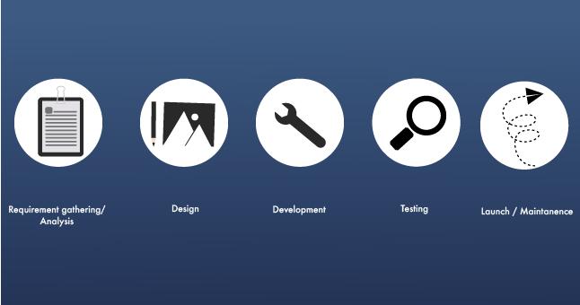 mobile-Application-Development-Services-altorum-leren