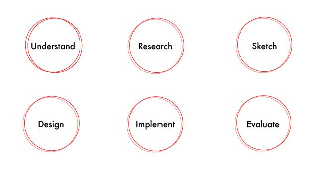 ui-ux-design-services-company-in-india