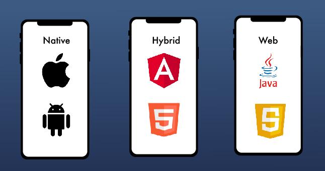 mobile-app-development-company-in-india