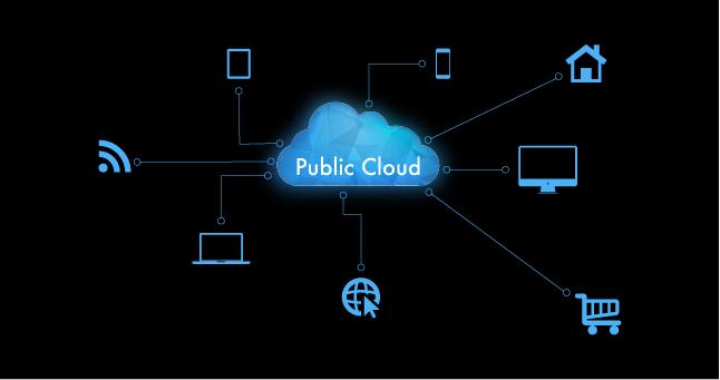 cloud-computing-services-company