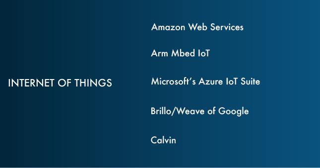 iot-development-services-in-india